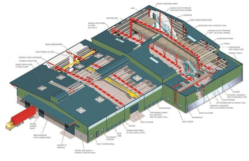 Bản vẽ 3D thiết kế nhà kho nhà xưởng