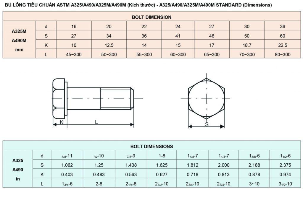Bu lông tiêu chuẩn ASTM A325/A490/A325M/A490M